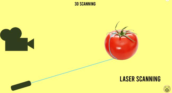 laser_scaning